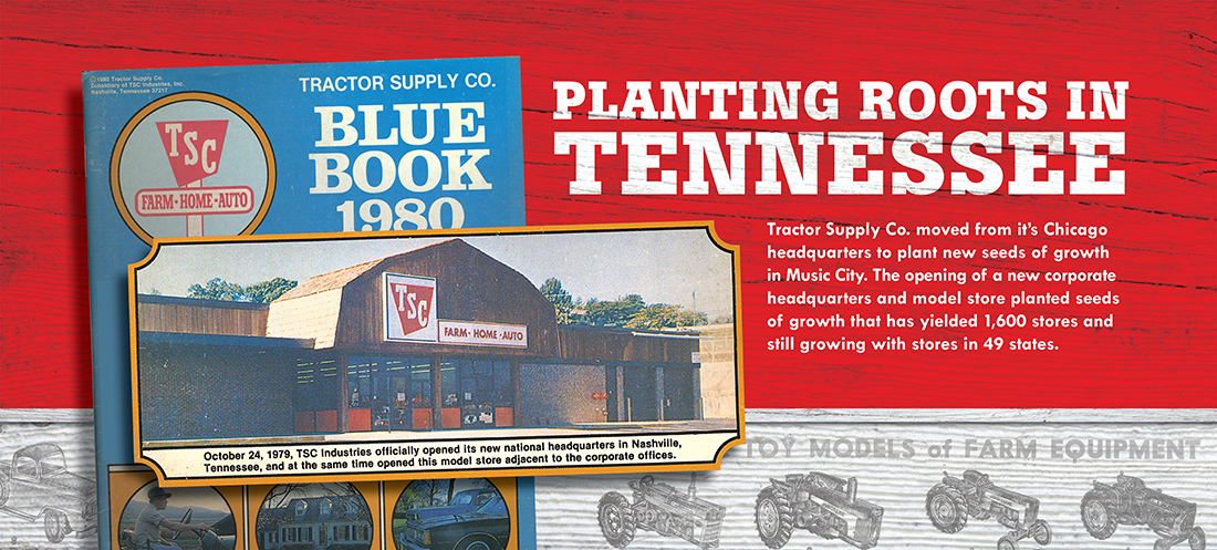 farm tractor blue book value